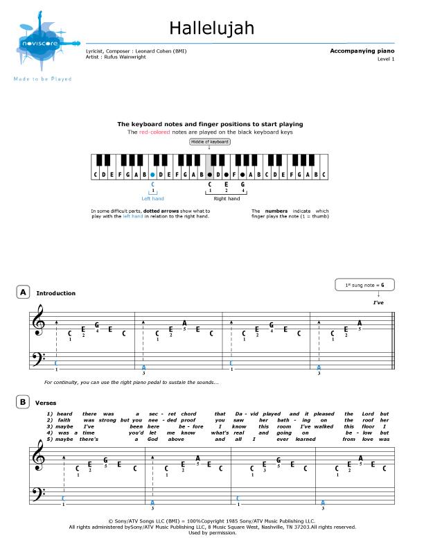 Piano Sheet Music Hallelujah Rufus Wainwright Noviscore Sheets