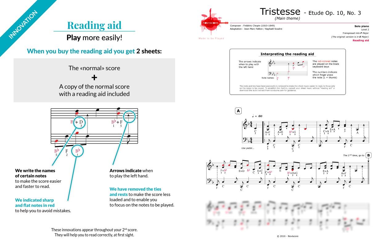 Piano sheet music Tristesse (Main theme) (Frédéric Chopin